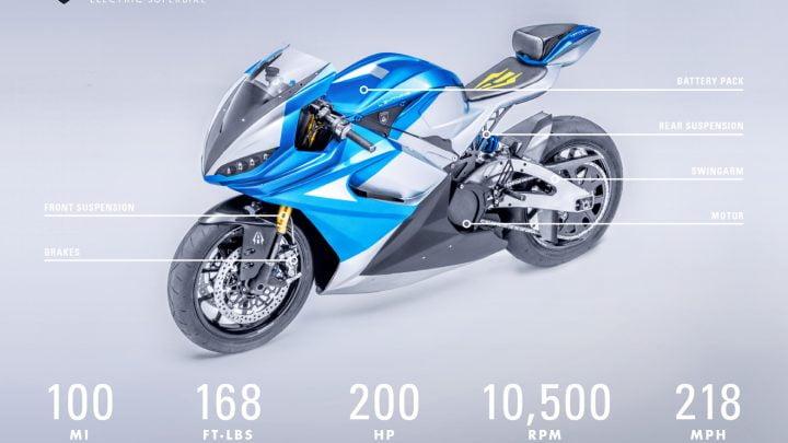 Cómo leer la ficha técnica de una motocicleta.